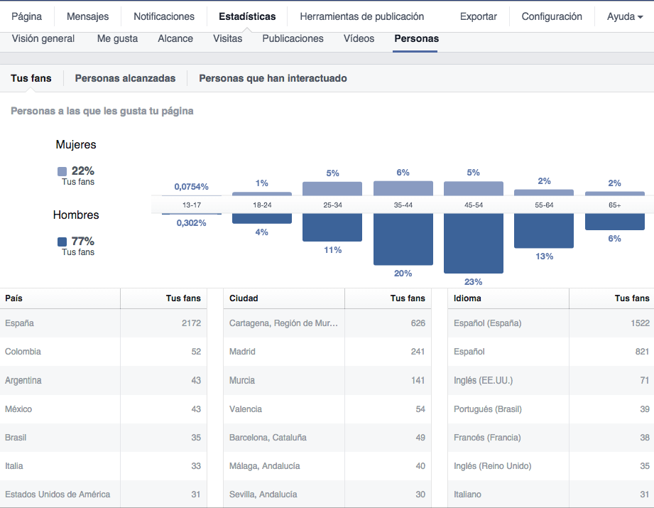 facebook_analytics