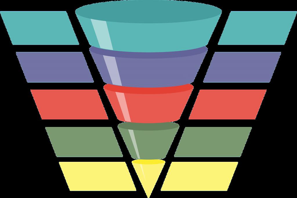 Diseño de sitios web para conversiones